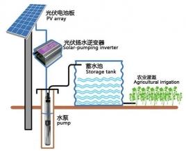 太阳能水泵帮助苏丹民众吃到自来水
