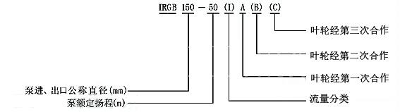 IRGB型号意义.jpg