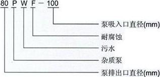 PW污水泵型号意义.jpg