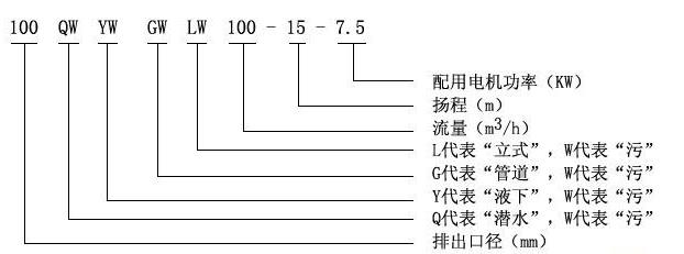 WQ型号意义.jpg