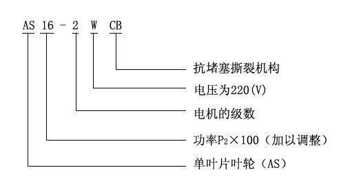 AS.AV型潜水排污泵型号意义.jpg