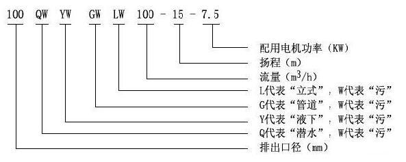 WY型号意义.jpg