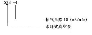 SZB型号意义.jpg
