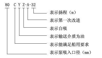 CYZ型自吸油泵.jpg